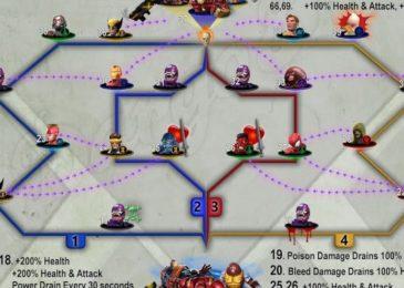 Alliance Quest Map 3 (AQ Map)
