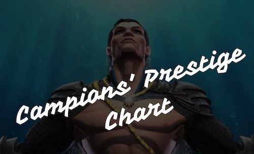 Champions Prestige Chart Top To Bottom 5 And 6 Stars