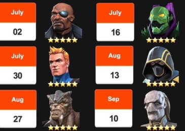 6 Star Featured Heroes Pool (Updated: May 21) - MCOC Guide